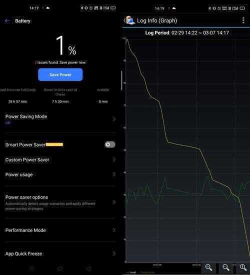 Realme 6 Pro inceleme 8 - Realme 6 Pro İnceleme
