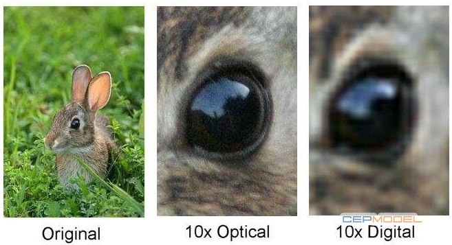 dijital ve optik zoom nedir 1 - Optik Zoom ve Dijital Zoom Nedir ? Arasındaki Farklar