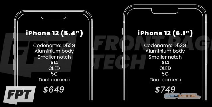 iphone 12 serisi 1 - iPhone 12, 12 Pro ve 12 Pro Max'in Fiyat ve Bazı Özellikleri Sızdı
